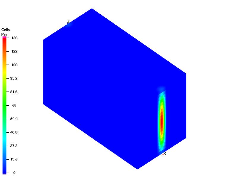 initial profile, t=1h