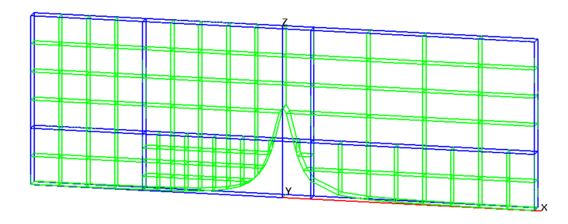 Figure A: Cartesian cut cell grid of a witch of Agnesi. The blocks are colored in blue.