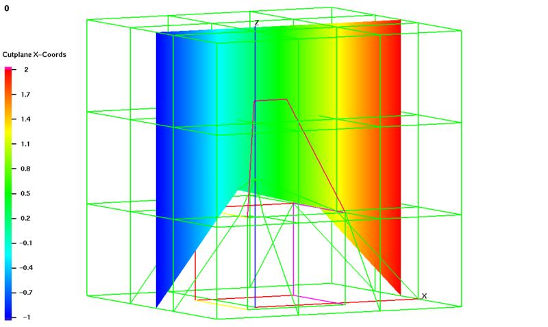 800px-Walmdach1_3x3x3schnitt3D